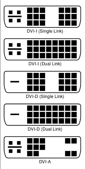DVI接口各规格图示
